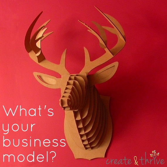 what's your business model